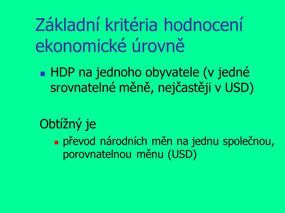 Základní kritéria hodnocení ekonomické úrovně HDP na jednoho obyvatele (v jedné srovnatelné měně, nejčastěji v USD) Obtížný je převod národních měn na jednu společnou, porovnatelnou měnu (USD)