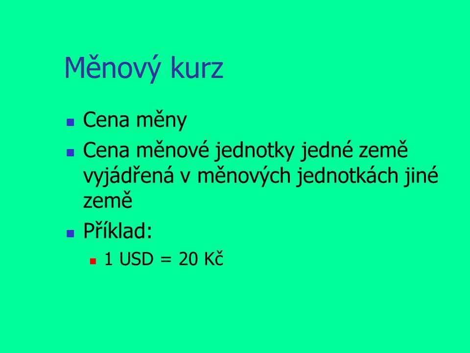 Měnový kurz Cena měny Cena měnové jednotky jedné země vyjádřená v měnových jednotkách jiné země Příklad: 1 USD = 20 Kč