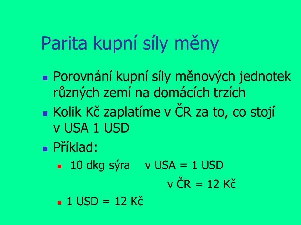 Parita kupní síly měny Porovnání kupní síly měnových jednotek různých zemí na domácích trzích Kolik Kč zaplatíme v ČR za to, co stojí v USA 1 USD Příklad: 10 dkg sýra v USA = 1 USD v ČR = 12 Kč 1 USD = 12 Kč