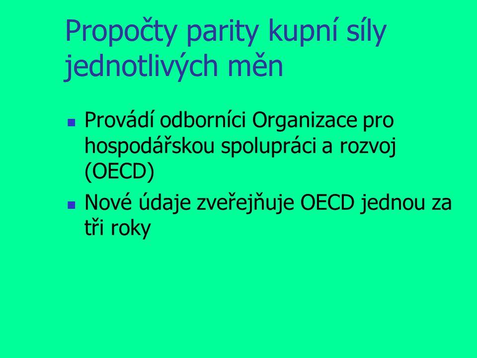 Propočty parity kupní síly jednotlivých měn Provádí odborníci Organizace pro hospodářskou spolupráci a rozvoj (OECD) Nové údaje zveřejňuje OECD jednou za tři roky