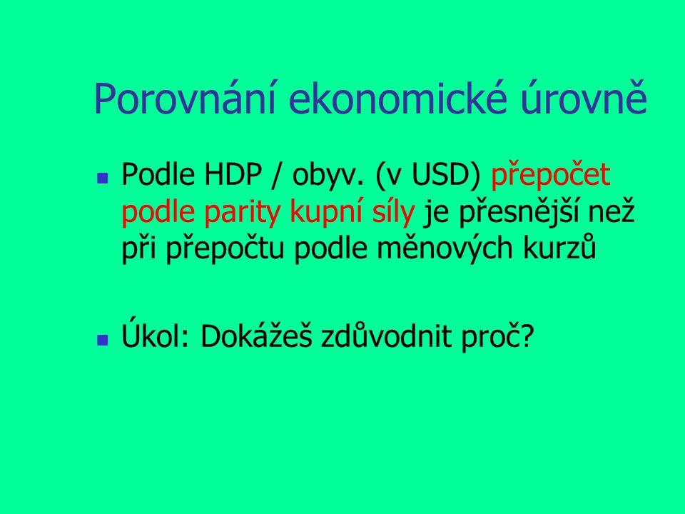Porovnání ekonomické úrovně Podle HDP / obyv.