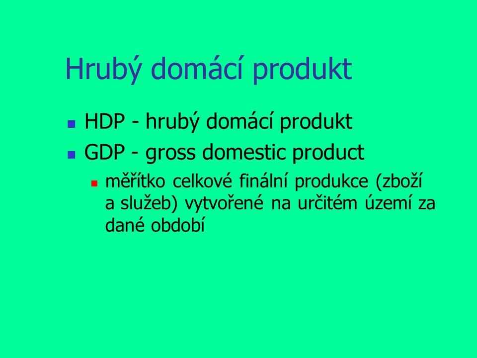 Hrubý domácí produkt HDP - hrubý domácí produkt GDP - gross domestic product měřítko celkové finální produkce (zboží a služeb) vytvořené na určitém území za dané období