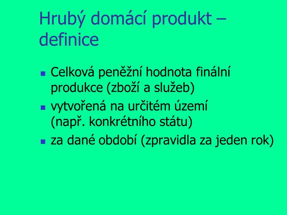 Hrubý domácí produkt – definice Celková peněžní hodnota finální produkce (zboží a služeb) vytvořená na určitém území (např.