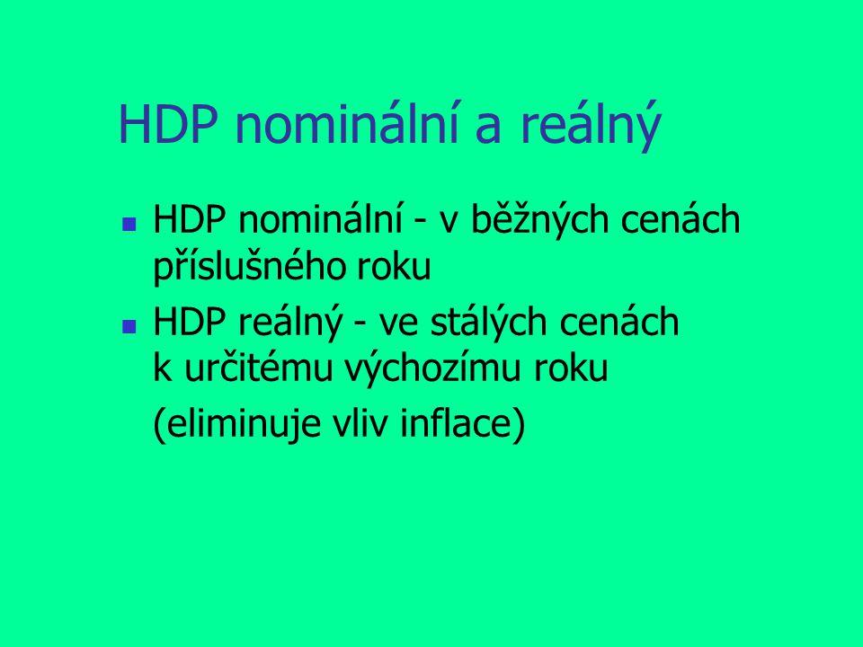 HDP nominální a reálný HDP nominální - v běžných cenách příslušného roku HDP reálný - ve stálých cenách k určitému výchozímu roku (eliminuje vliv inflace)