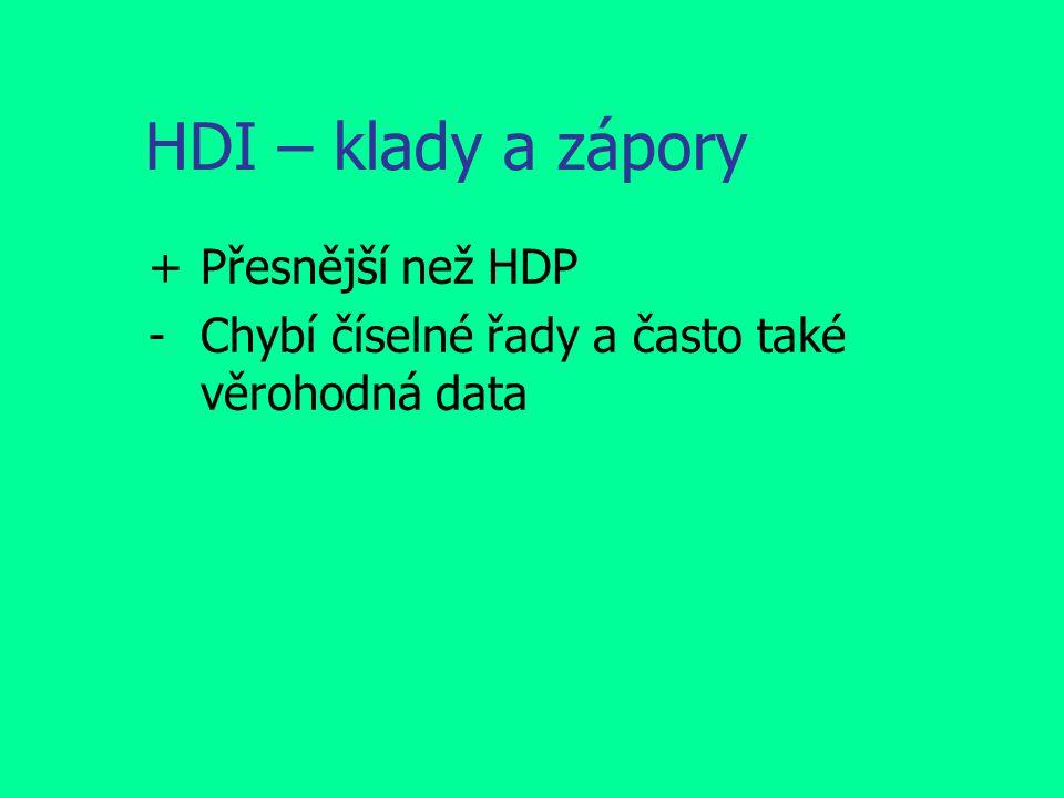 HDI – klady a zápory +Přesnější než HDP -Chybí číselné řady a často také věrohodná data
