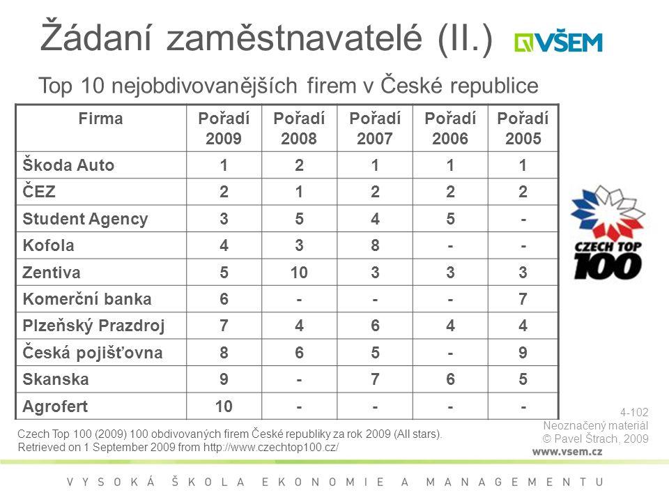 Žádaní zaměstnavatelé (II.) Top 10 nejobdivovanějších firem v České republice FirmaPořadí 2009 Pořadí 2008 Pořadí 2007 Pořadí 2006 Pořadí 2005 Škoda Auto12111 ČEZ21222 Student Agency3545- Kofola438-- Zentiva510333 Komerční banka6---7 Plzeňský Prazdroj74644 Česká pojišťovna865-9 Skanska9-765 Agrofert10---- Czech Top 100 (2009) 100 obdivovaných firem České republiky za rok 2009 (All stars).