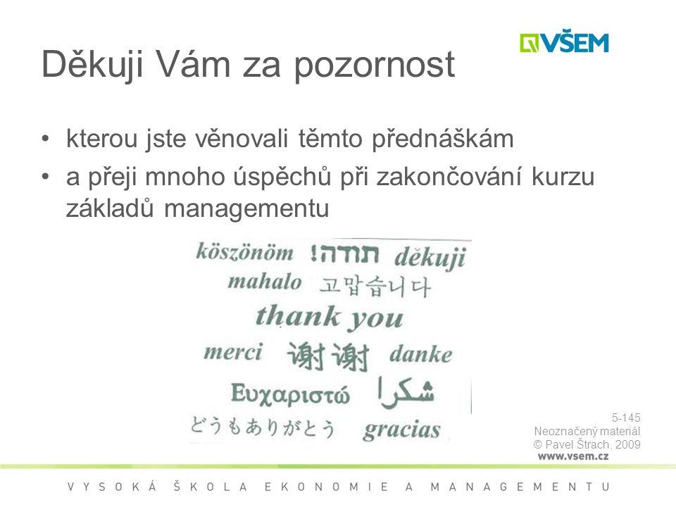 Děkuji Vám za pozornost kterou jste věnovali těmto přednáškám a přeji mnoho úspěchů při zakončování kurzu základů managementu 5-145 Neoznačený materiál © Pavel Štrach, 2009