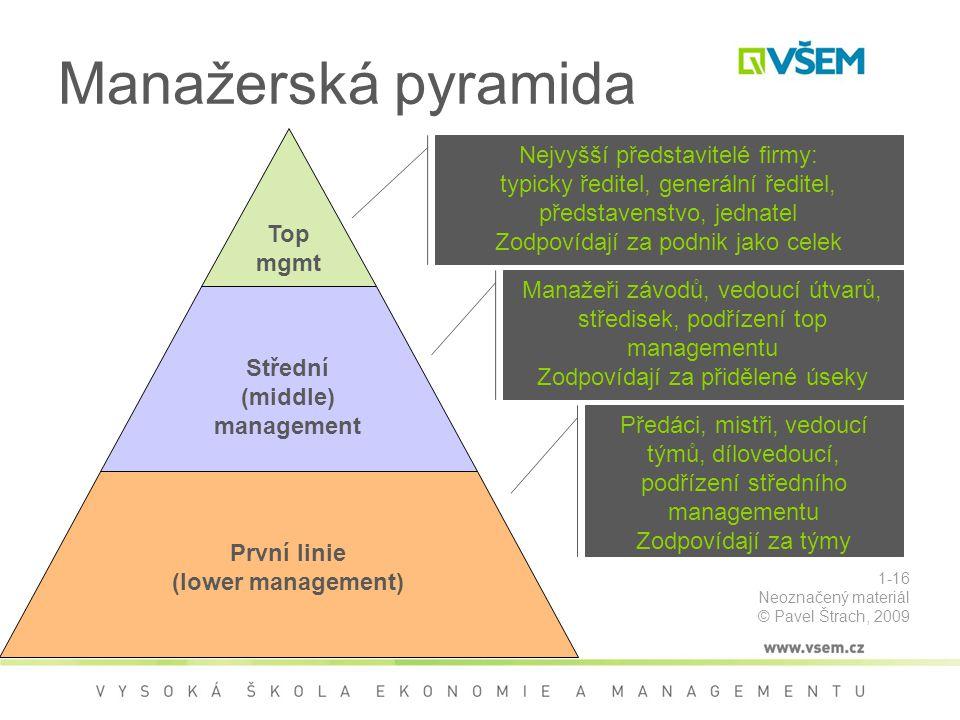 Manažerská pyramida Top mgmt.