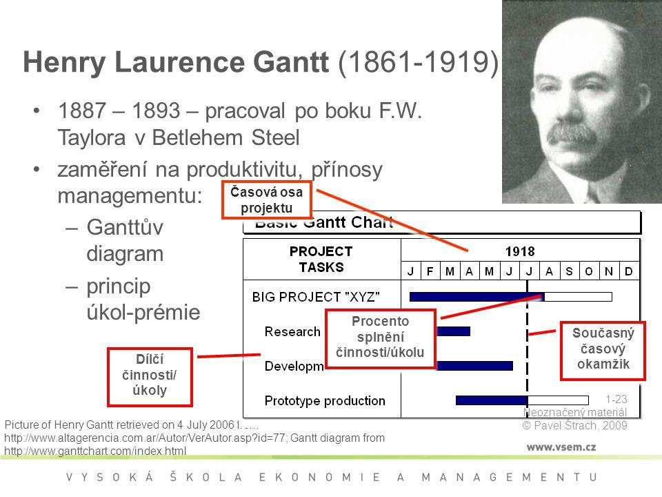Henry Laurence Gantt (1861-1919) 1887 – 1893 – pracoval po boku F.W.