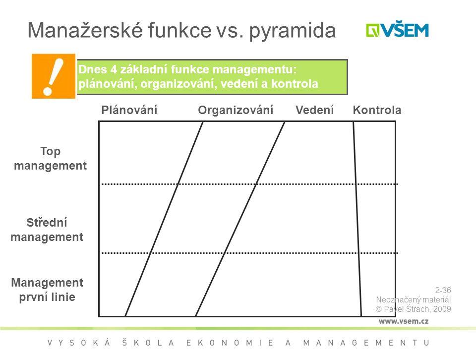 Manažerské funkce vs.