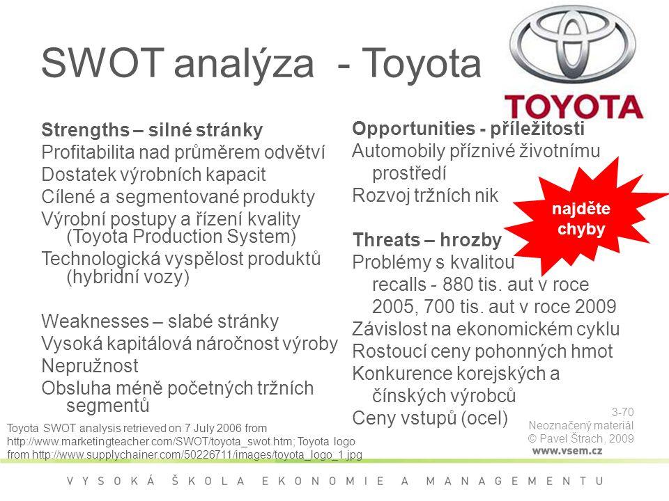 SWOT analýza - Toyota Strengths – silné stránky Profitabilita nad průměrem odvětví Dostatek výrobních kapacit Cílené a segmentované produkty Výrobní postupy a řízení kvality (Toyota Production System) Technologická vyspělost produktů (hybridní vozy) Weaknesses – slabé stránky Vysoká kapitálová náročnost výroby Nepružnost Obsluha méně početných tržních segmentů Toyota SWOT analysis retrieved on 7 July 2006 from http://www.marketingteacher.com/SWOT/toyota_swot.htm; Toyota logo from http://www.supplychainer.com/50226711/images/toyota_logo_1.jpg Opportunities - příležitosti Automobily příznivé životnímu prostředí Rozvoj tržních nik Threats – hrozby Problémy s kvalitou recalls - 880 tis.