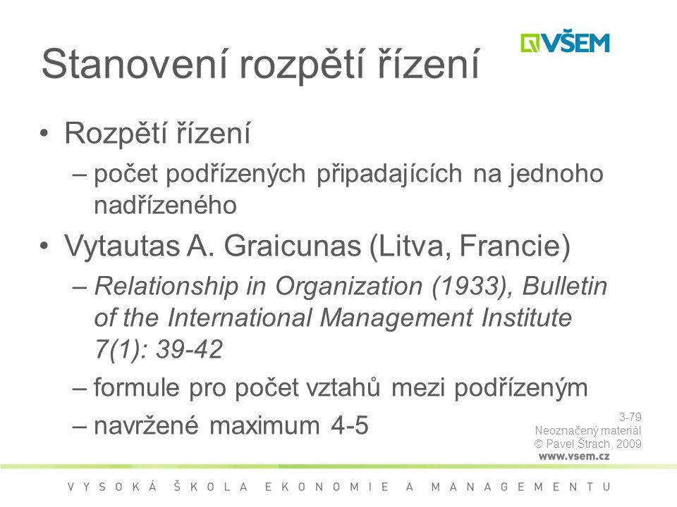 Stanovení rozpětí řízení Rozpětí řízení –počet podřízených připadajících na jednoho nadřízeného Vytautas A.