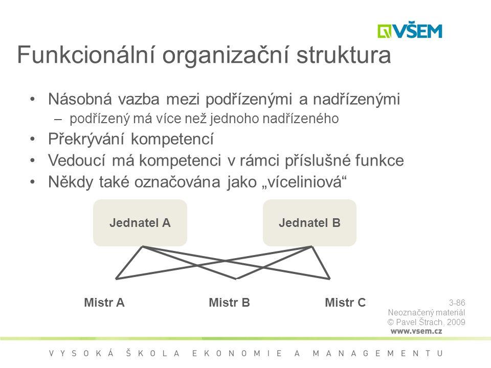 """Funkcionální organizační struktura Násobná vazba mezi podřízenými a nadřízenými –podřízený má více než jednoho nadřízeného Překrývání kompetencí Vedoucí má kompetenci v rámci příslušné funkce Někdy také označována jako """"víceliniová Mistr A Jednatel A Mistr BMistr C Jednatel B 3-86 Neoznačený materiál © Pavel Štrach, 2009"""