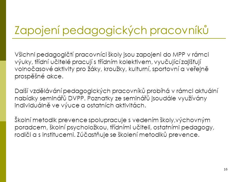 16 Zapojení pedagogických pracovníků Všichni pedagogičtí pracovníci školy jsou zapojeni do MPP v rámci výuky, třídní učitelé pracují s třídním kolekti