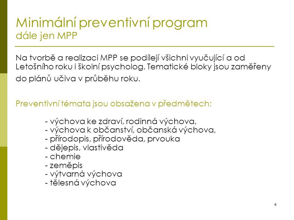 4 Minimální preventivní program dále jen MPP Na tvorbě a realizaci MPP se podílejí všichni vyučující a od Letošního roku i školní psycholog. Tematické