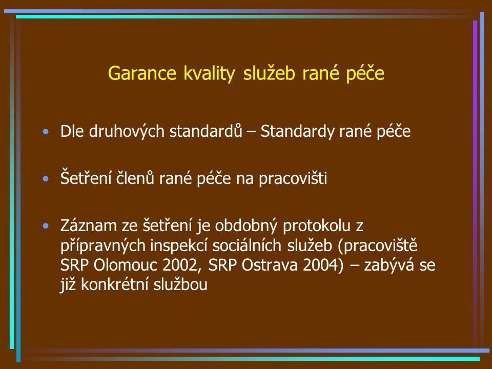 Garance kvality služeb rané péče Dle druhových standardů – Standardy rané péče Šetření členů rané péče na pracovišti Záznam ze šetření je obdobný protokolu z přípravných inspekcí sociálních služeb (pracoviště SRP Olomouc 2002, SRP Ostrava 2004) – zabývá se již konkrétní službou