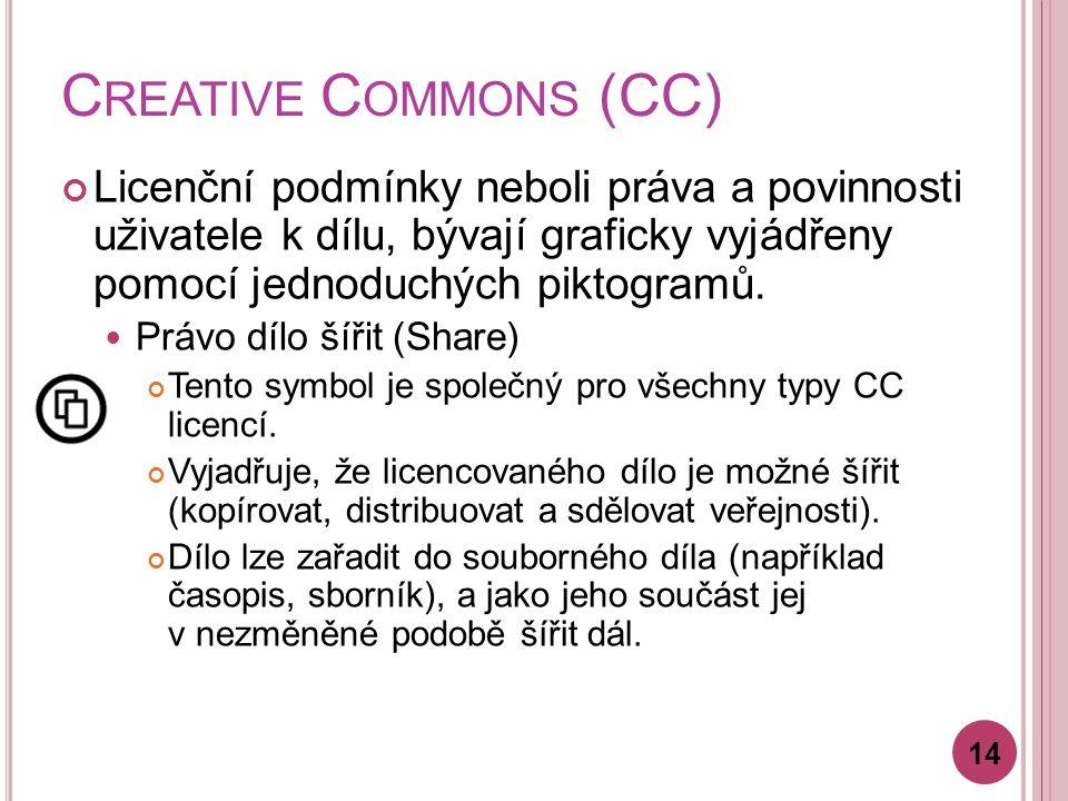 C REATIVE C OMMONS (CC) Licenční podmínky neboli práva a povinnosti uživatele k dílu, bývají graficky vyjádřeny pomocí jednoduchých piktogramů.