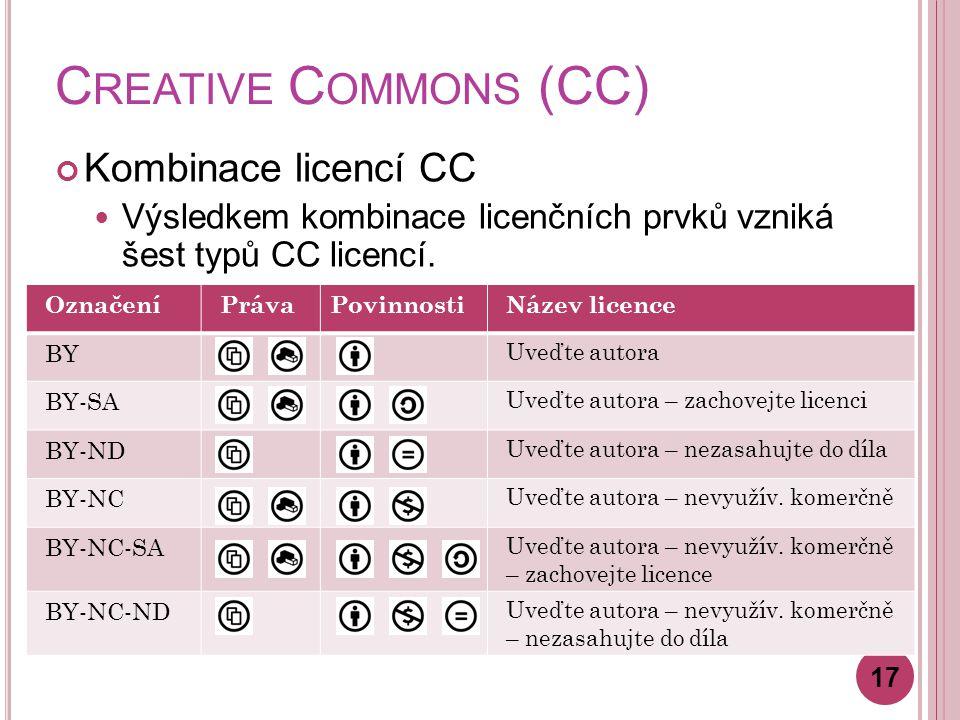 C REATIVE C OMMONS (CC) Kombinace licencí CC Výsledkem kombinace licenčních prvků vzniká šest typů CC licencí.