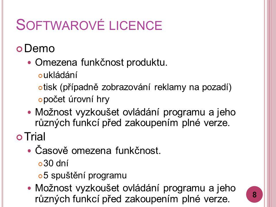 S OFTWAROVÉ LICENCE Demo Omezena funkčnost produktu.