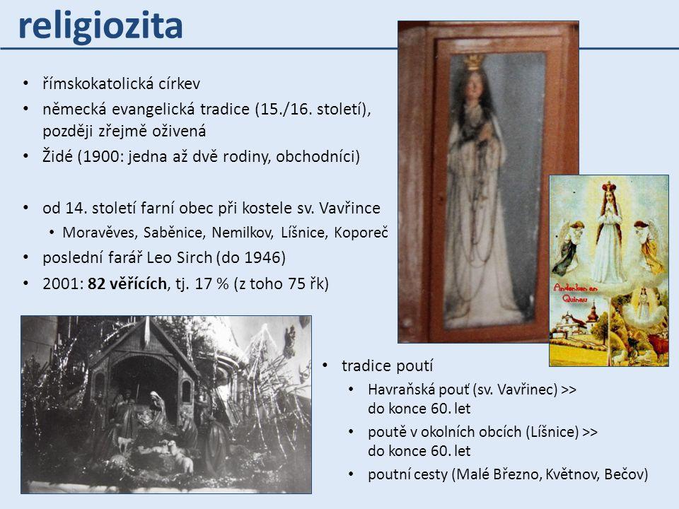 římskokatolická církev německá evangelická tradice (15./16. století), později zřejmě oživená Židé (1900: jedna až dvě rodiny, obchodníci) od 14. stole
