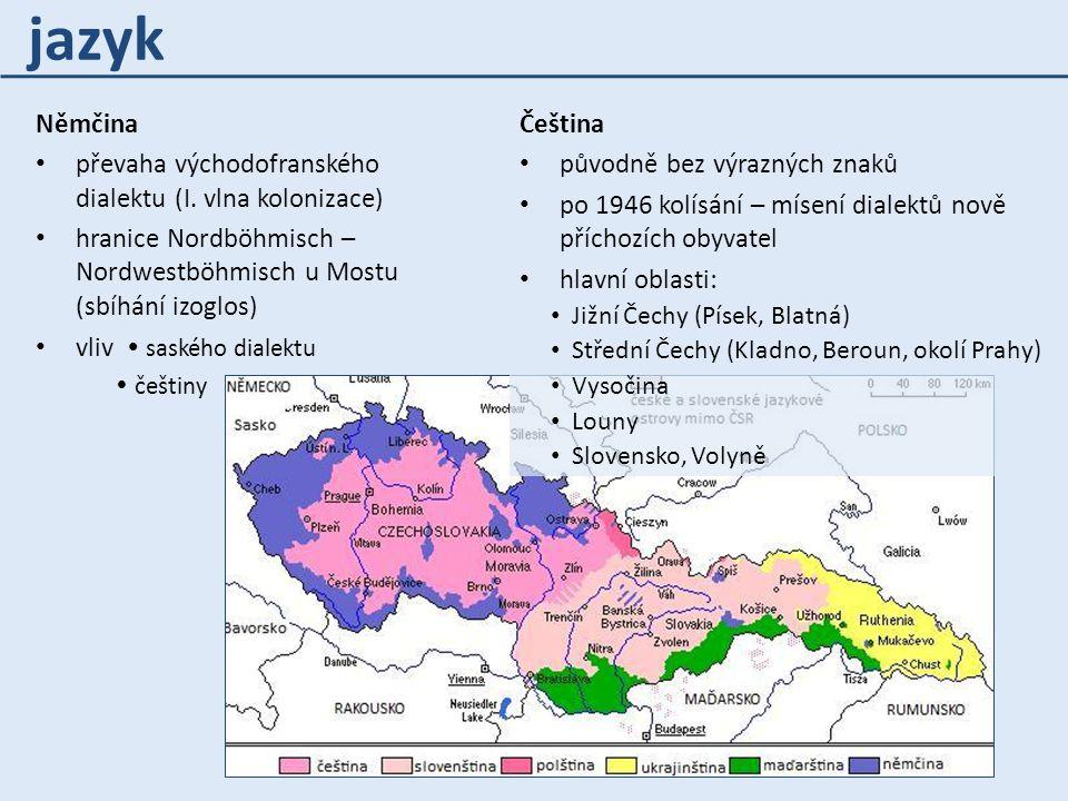 Němčina převaha východofranského dialektu (I. vlna kolonizace) hranice Nordböhmisch – Nordwestböhmisch u Mostu (sbíhání izoglos) vliv  saského dialek
