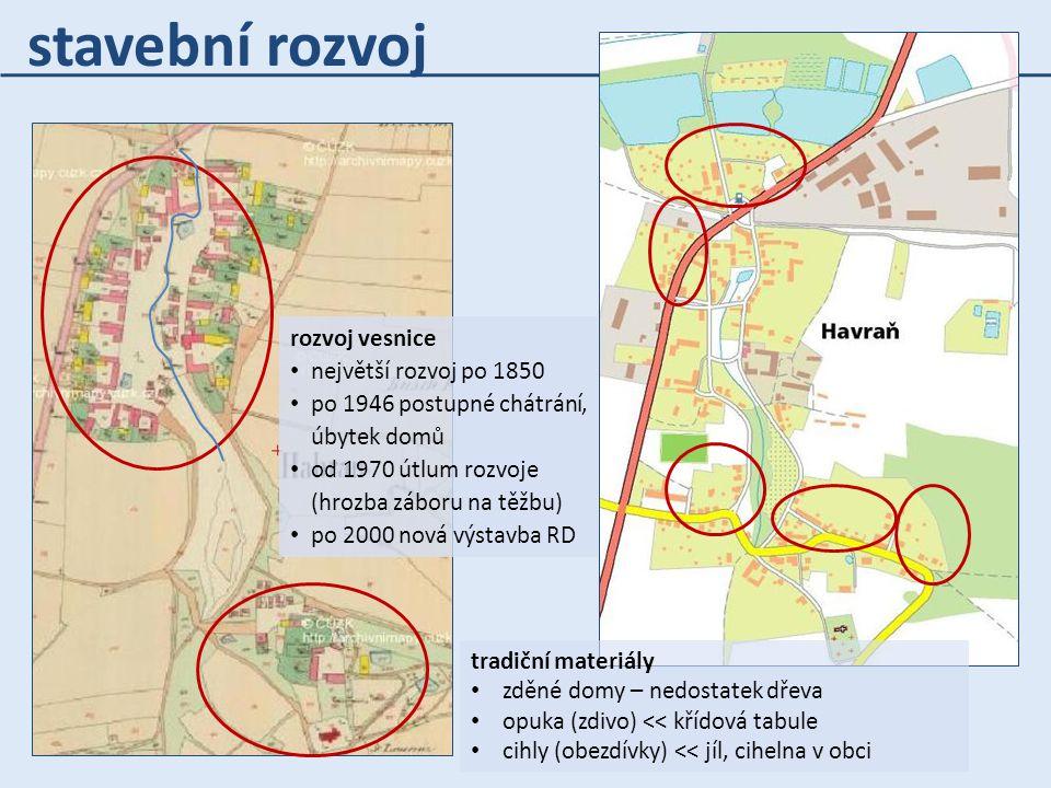 rozvoj vesnice největší rozvoj po 1850 po 1946 postupné chátrání, úbytek domů od 1970 útlum rozvoje (hrozba záboru na těžbu) po 2000 nová výstavba RD
