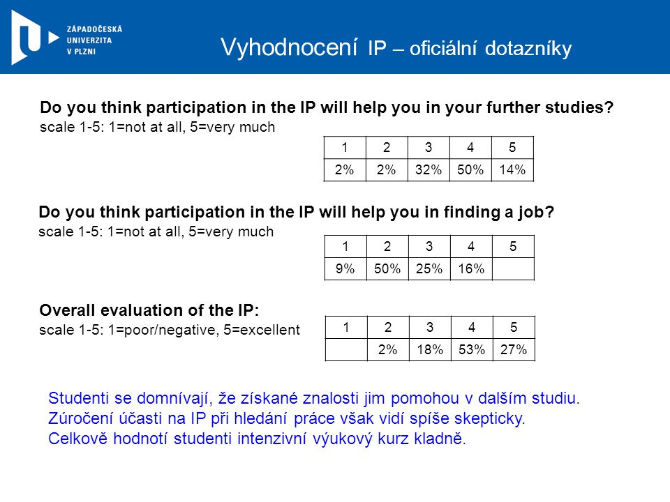 Vyhodnocení IP – oficiální dotazníky Do you think participation in the IP will help you in your further studies.