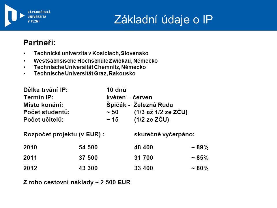 Základní údaje o IP Partneři: Technická univerzita v Kosiciach, Slovensko Westsächsische Hochschule Zwickau, Německo Technische Universität Chemnitz, Německo Technische Universität Graz, Rakousko Délka trvání IP:10 dnů Termín IP:květen – červen Místo konání:Špičák - Železná Ruda Počet studentů:~ 50(1/3 až 1/2 ze ZČU) Počet učitelů:~ 15(1/2 ze ZČU) Rozpočet projektu (v EUR) :skutečně vyčerpáno: 201054 500 48 400 ~ 89% 201137 500 31 700 ~ 85% 201243 300 33 400 ~ 80% Z toho cestovní náklady ~ 2 500 EUR