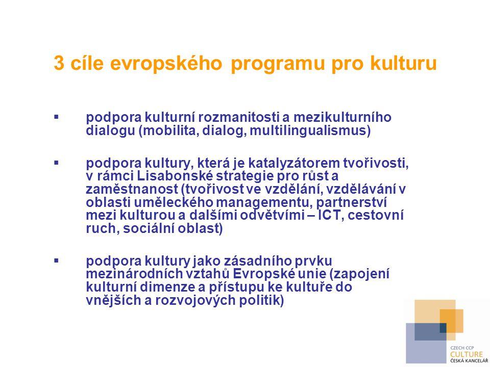 3 cíle evropského programu pro kulturu  podpora kulturní rozmanitosti a mezikulturního dialogu (mobilita, dialog, multilingualismus)  podpora kultur