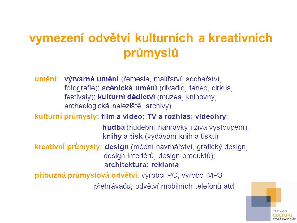 vymezení odvětví kulturních a kreativních průmyslů umění: výtvarné umění (řemesla, malířství, sochařství, fotografie); scénická umění (divadlo, tanec,