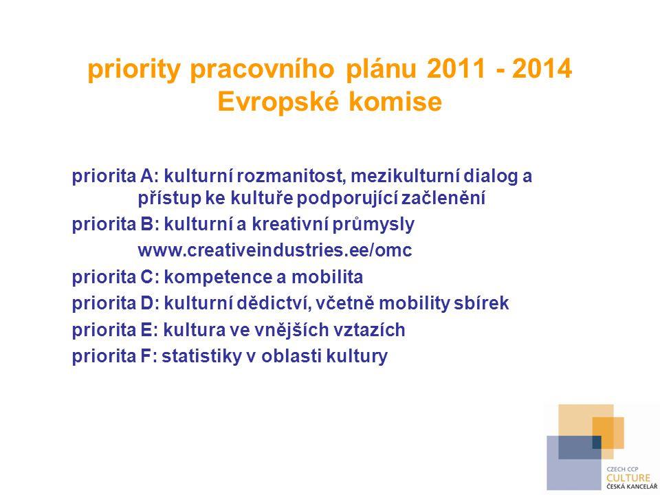 priority pracovního plánu 2011 - 2014 Evropské komise priorita A: kulturní rozmanitost, mezikulturní dialog a přístup ke kultuře podporující začlenění
