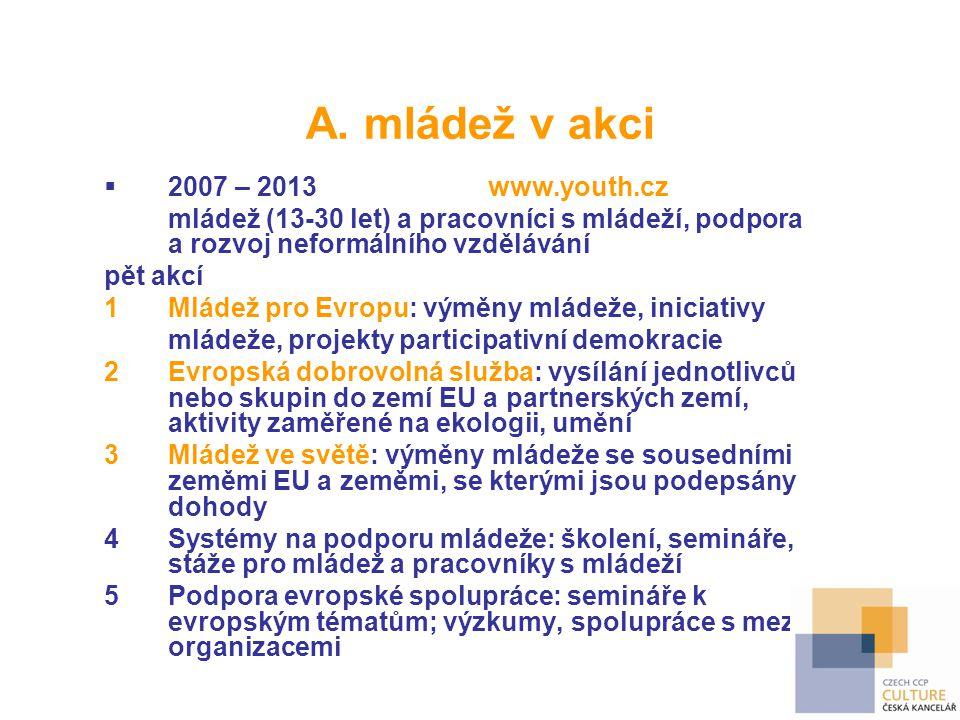 A. mládež v akci  2007 – 2013www.youth.cz mládež (13-30 let) a pracovníci s mládeží, podpora a rozvoj neformálního vzdělávání pět akcí 1Mládež pro Ev