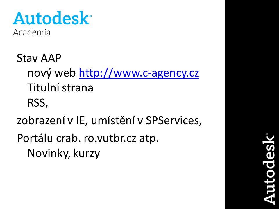 Stav AAP nový web http://www.c-agency.cz Titulní strana RSS,http://www.c-agency.cz zobrazení v IE, umístění v SPServices, Portálu crab.