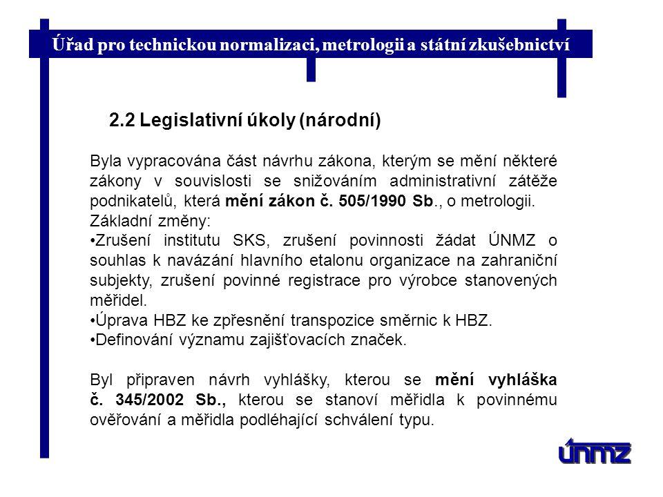 Úřad pro technickou normalizaci, metrologii a státní zkušebnictví 2.2 Legislativní úkoly (národní) Byla vypracována část návrhu zákona, kterým se mění