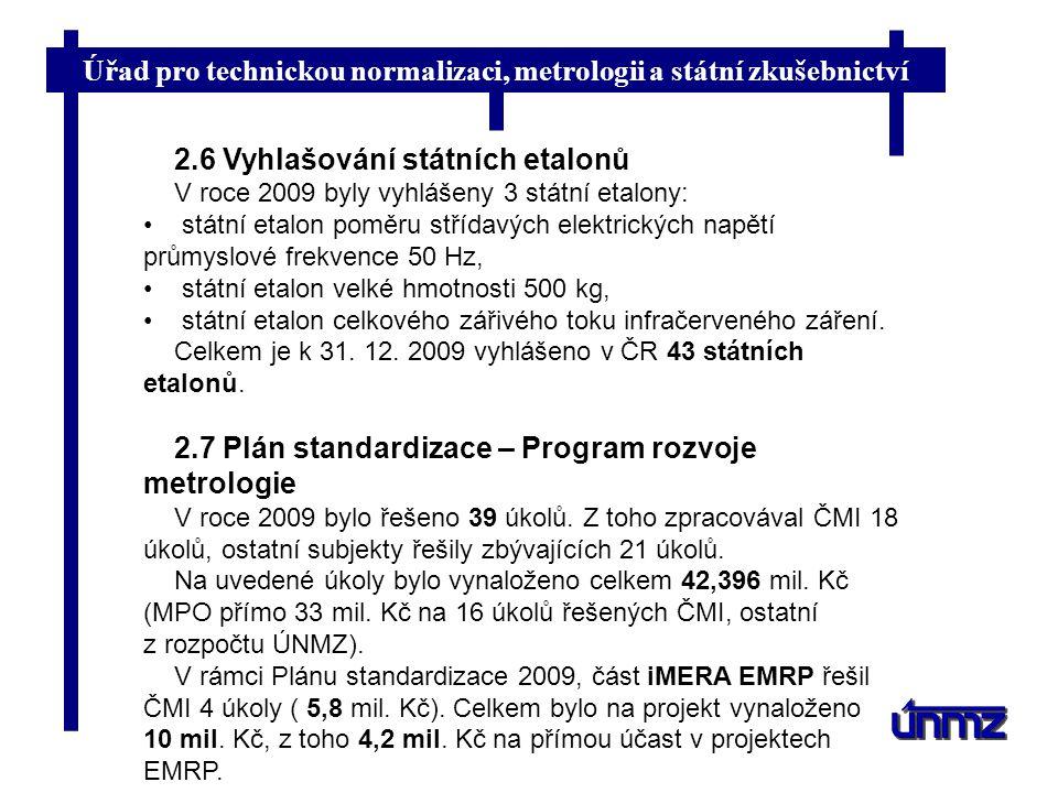 Úřad pro technickou normalizaci, metrologii a státní zkušebnictví 2.6 Vyhlašování státních etalonů V roce 2009 byly vyhlášeny 3 státní etalony: státní