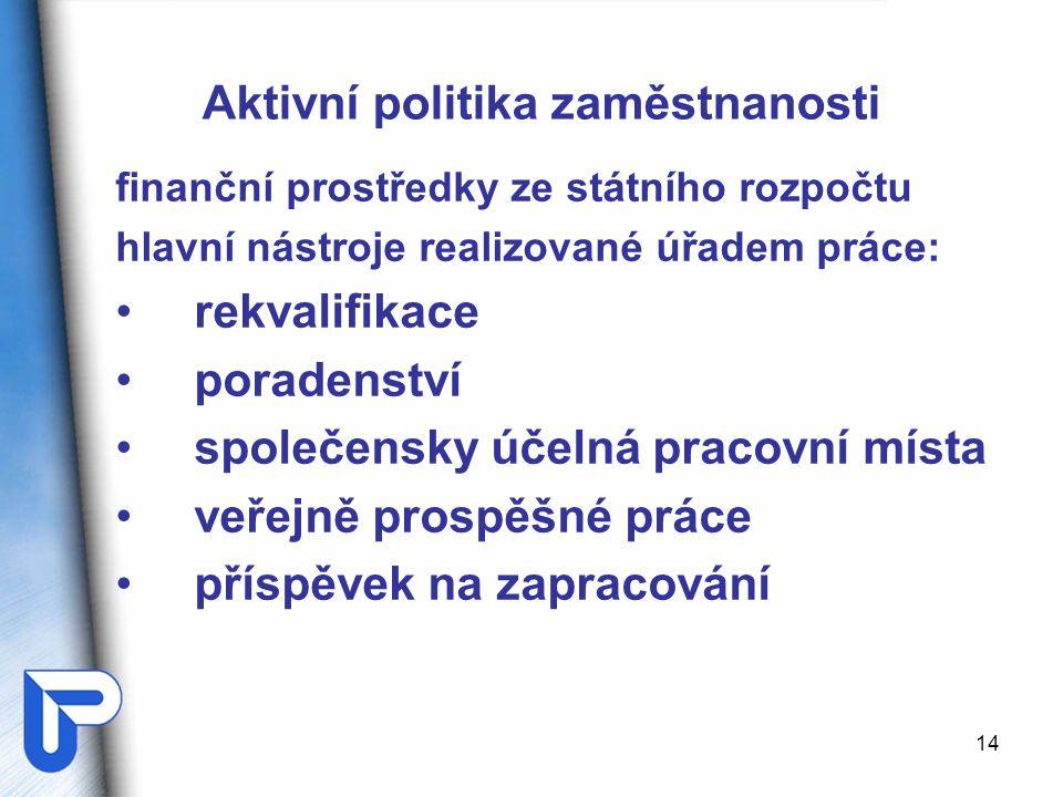 14 Aktivní politika zaměstnanosti finanční prostředky ze státního rozpočtu hlavní nástroje realizované úřadem práce: rekvalifikace poradenství společe