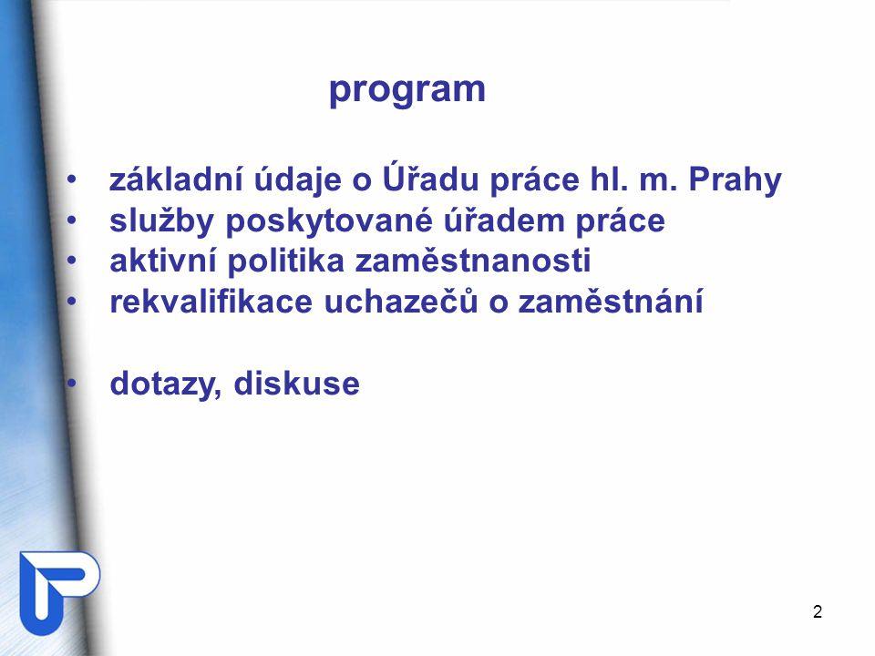 2 program základní údaje o Úřadu práce hl. m. Prahy služby poskytované úřadem práce aktivní politika zaměstnanosti rekvalifikace uchazečů o zaměstnání