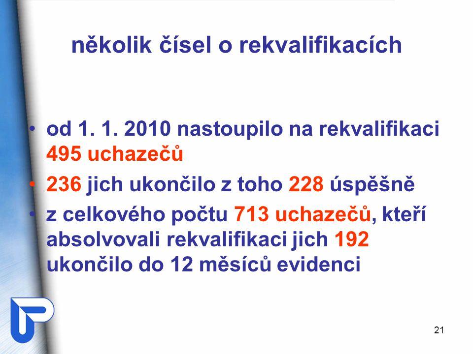 21 několik čísel o rekvalifikacích od 1. 1. 2010 nastoupilo na rekvalifikaci 495 uchazečů 236 jich ukončilo z toho 228 úspěšně z celkového počtu 713 u