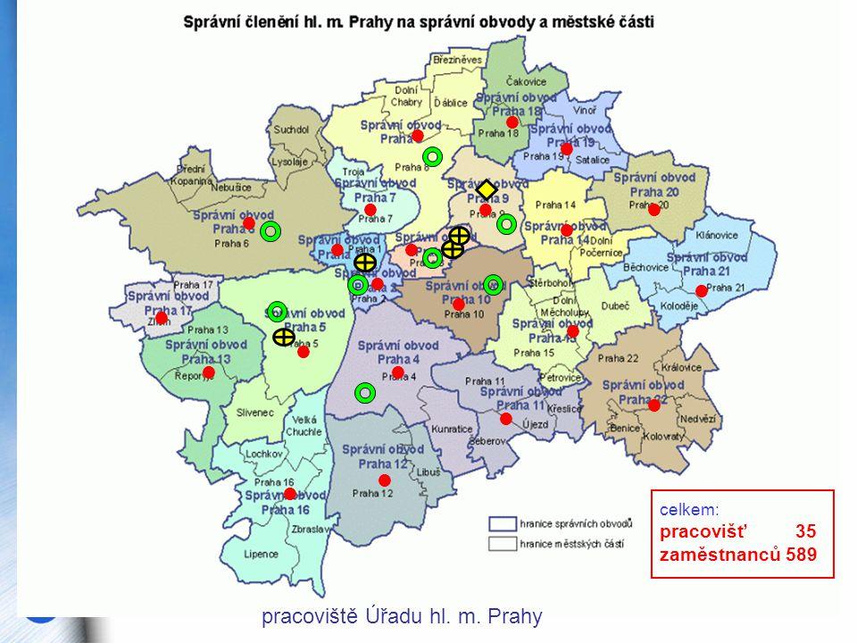 8 pracoviště Úřadu hl. m. Prahy celkem: pracovišť 35 zaměstnanců 589