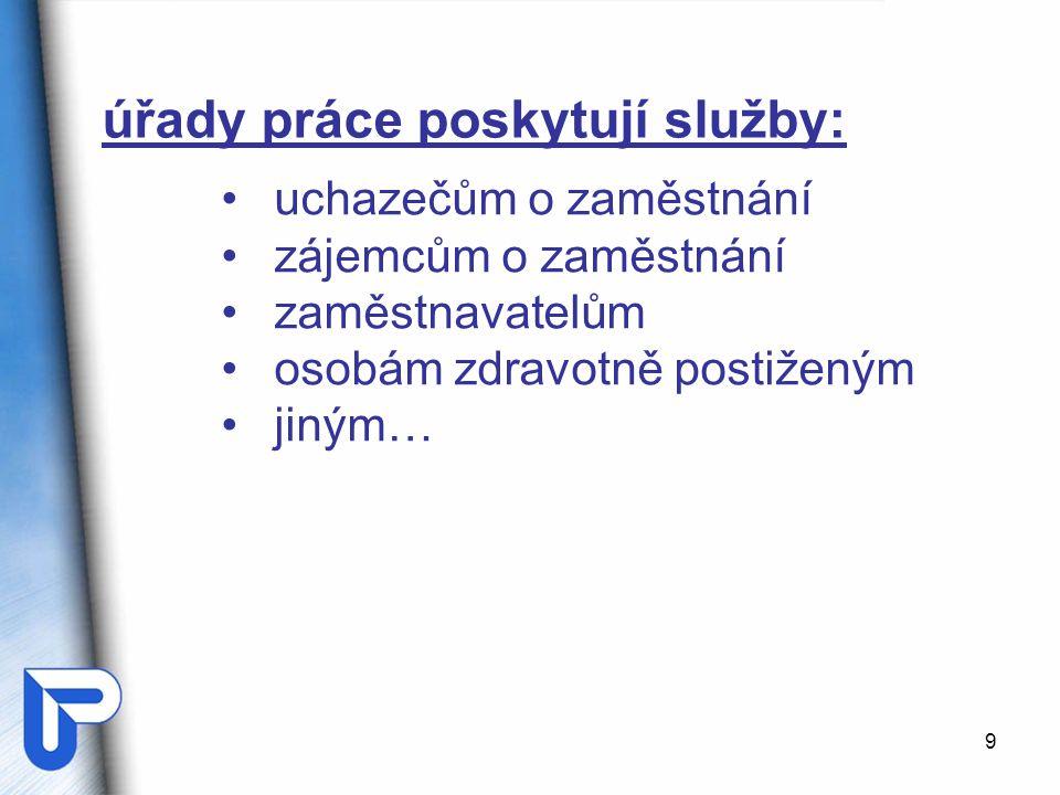20 několik čísel na závěr míra nezaměstnanosti v Praze 4% v ČR cca 8% počet evidovaných uchazečů o zaměstnání 32 755 (o 10 487 více než ve stejném období 2009) v Praze je 6 585 volných pracovních míst
