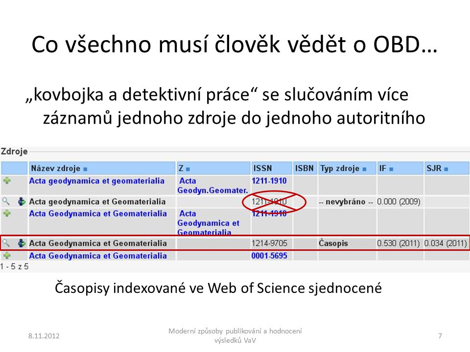"""Co všechno musí člověk vědět o OBD… 8.11.2012 Moderní způsoby publikování a hodnocení výsledků VaV 7 """"kovbojka a detektivní práce se slučováním více záznamů jednoho zdroje do jednoho autoritního Časopisy indexované ve Web of Science sjednocené"""