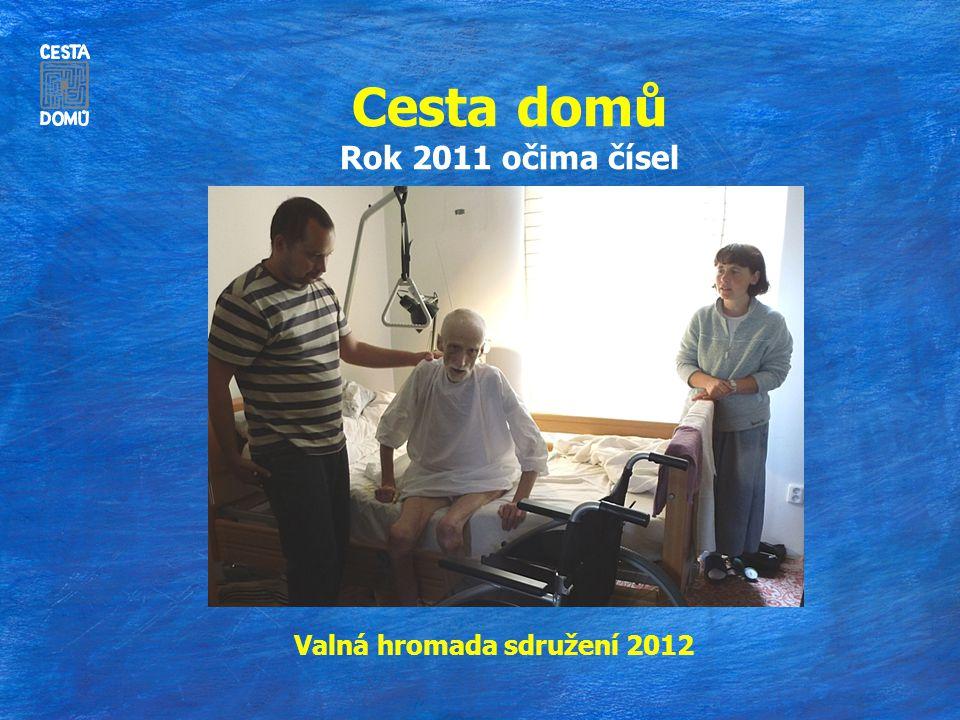 Cesta domů Rok 2011 očima čísel Valná hromada sdružení 2012