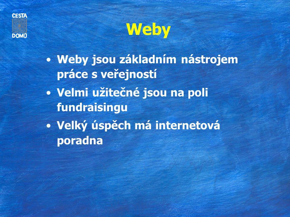 Weby Weby jsou základním nástrojem práce s veřejností Velmi užitečné jsou na poli fundraisingu Velký úspěch má internetová poradna