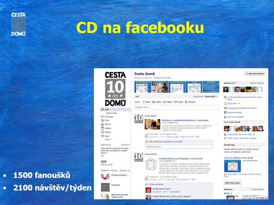 CD na facebooku 1500 fanoušků 2100 návštěv/týden