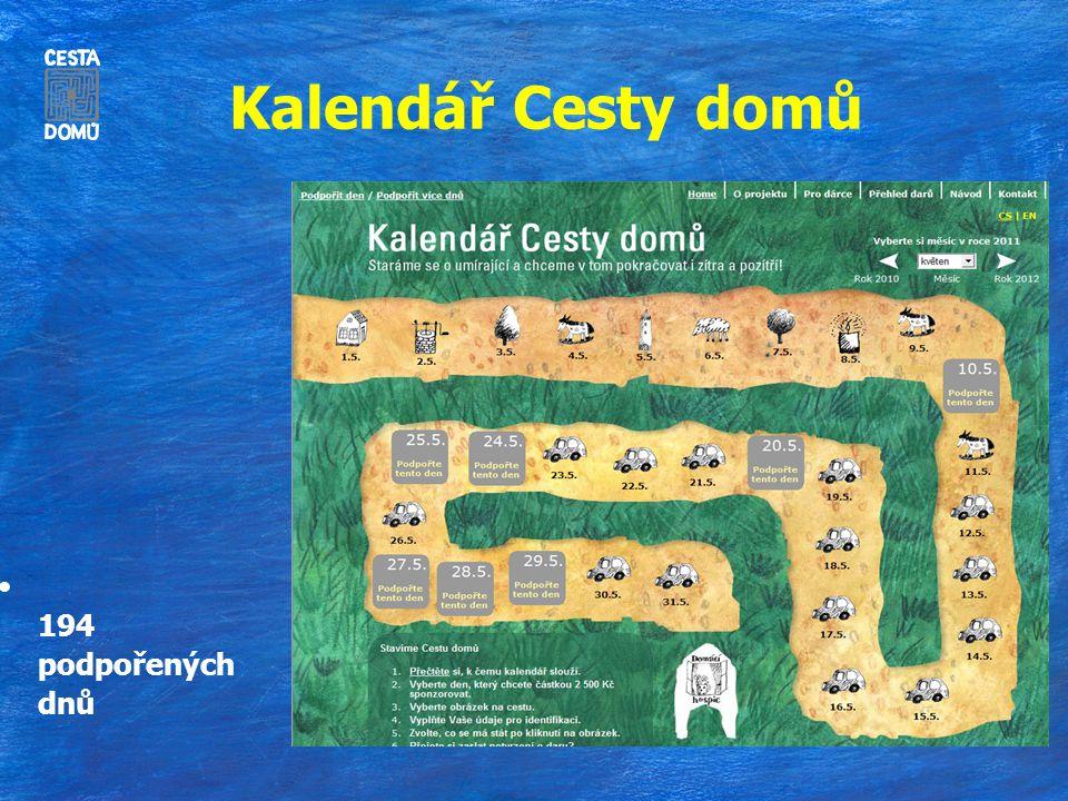 Kalendář Cesty domů 194 podpořených dnů