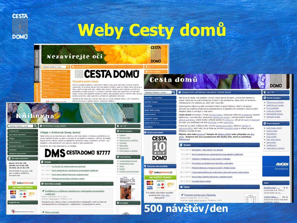 Weby Cesty domů 500 návštěv/den