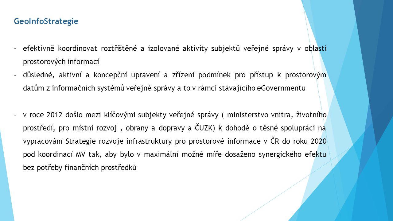 GeoInfoStrategie -efektivně koordinovat roztříštěné a izolované aktivity subjektů veřejné správy v oblasti prostorových informací -důsledné, aktivní a koncepční upravení a zřízení podmínek pro přístup k prostorovým datům z informačních systémů veřejné správy a to v rámci stávajícího eGovernmentu -v roce 2012 došlo mezi klíčovými subjekty veřejné správy ( ministerstvo vnitra, životního prostředí, pro místní rozvoj, obrany a dopravy a ČUZK) k dohodě o těsné spolupráci na vypracování Strategie rozvoje infrastruktury pro prostorové informace v ČR do roku 2020 pod koordinací MV tak, aby bylo v maximální možné míře dosaženo synergického efektu bez potřeby finančních prostředků