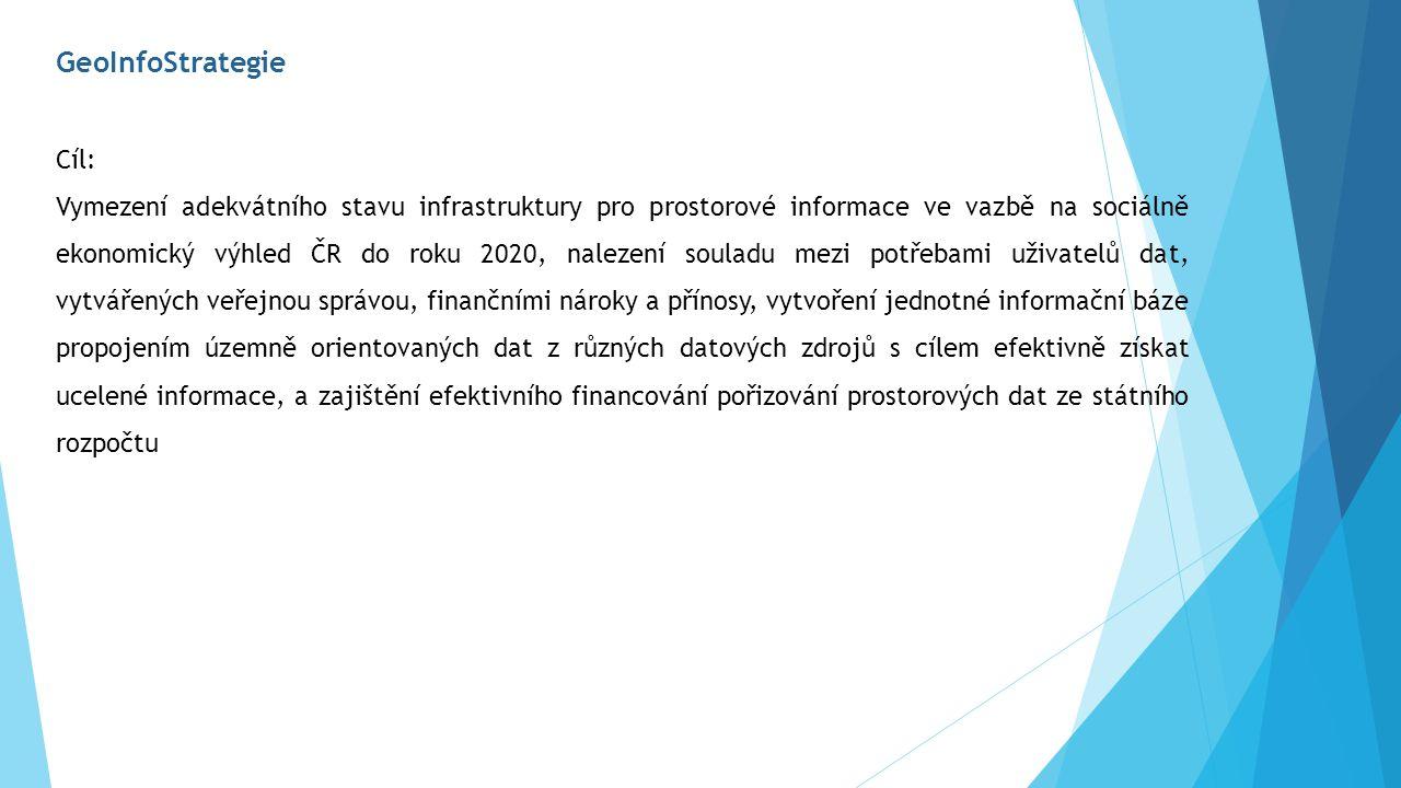 GeoInfoStrategie Cíl: Vymezení adekvátního stavu infrastruktury pro prostorové informace ve vazbě na sociálně ekonomický výhled ČR do roku 2020, nalezení souladu mezi potřebami uživatelů dat, vytvářených veřejnou správou, finančními nároky a přínosy, vytvoření jednotné informační báze propojením územně orientovaných dat z různých datových zdrojů s cílem efektivně získat ucelené informace, a zajištění efektivního financování pořizování prostorových dat ze státního rozpočtu