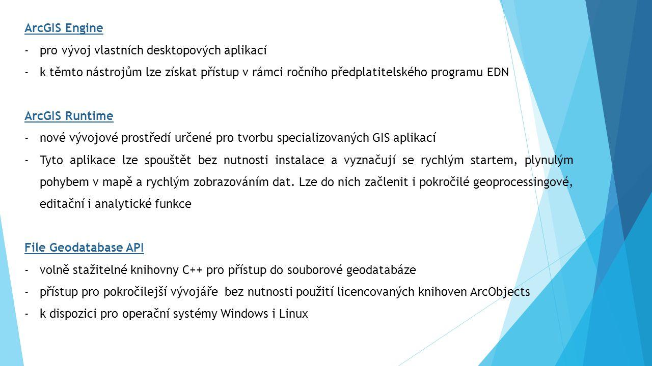 "Zajímavé odkazy: http://gis.vsb.cz/GIS_Ostrava/GIS_Ova_2014/sbornik/topic.html sympoziu GIS Ostrava 2014 Geoinformatika v pohybu"""