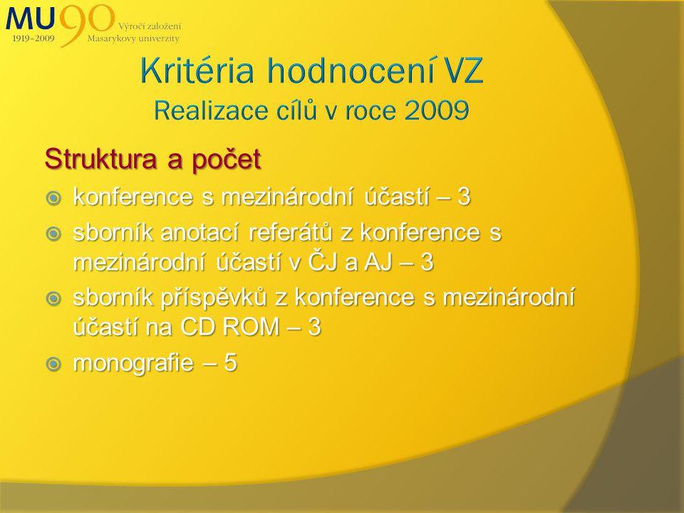 Struktura a počet  konference s mezinárodní účastí – 3  sborník anotací referátů z konference s mezinárodní účastí v ČJ a AJ – 3  sborník příspěvků z konference s mezinárodní účastí na CD ROM – 3  monografie – 5